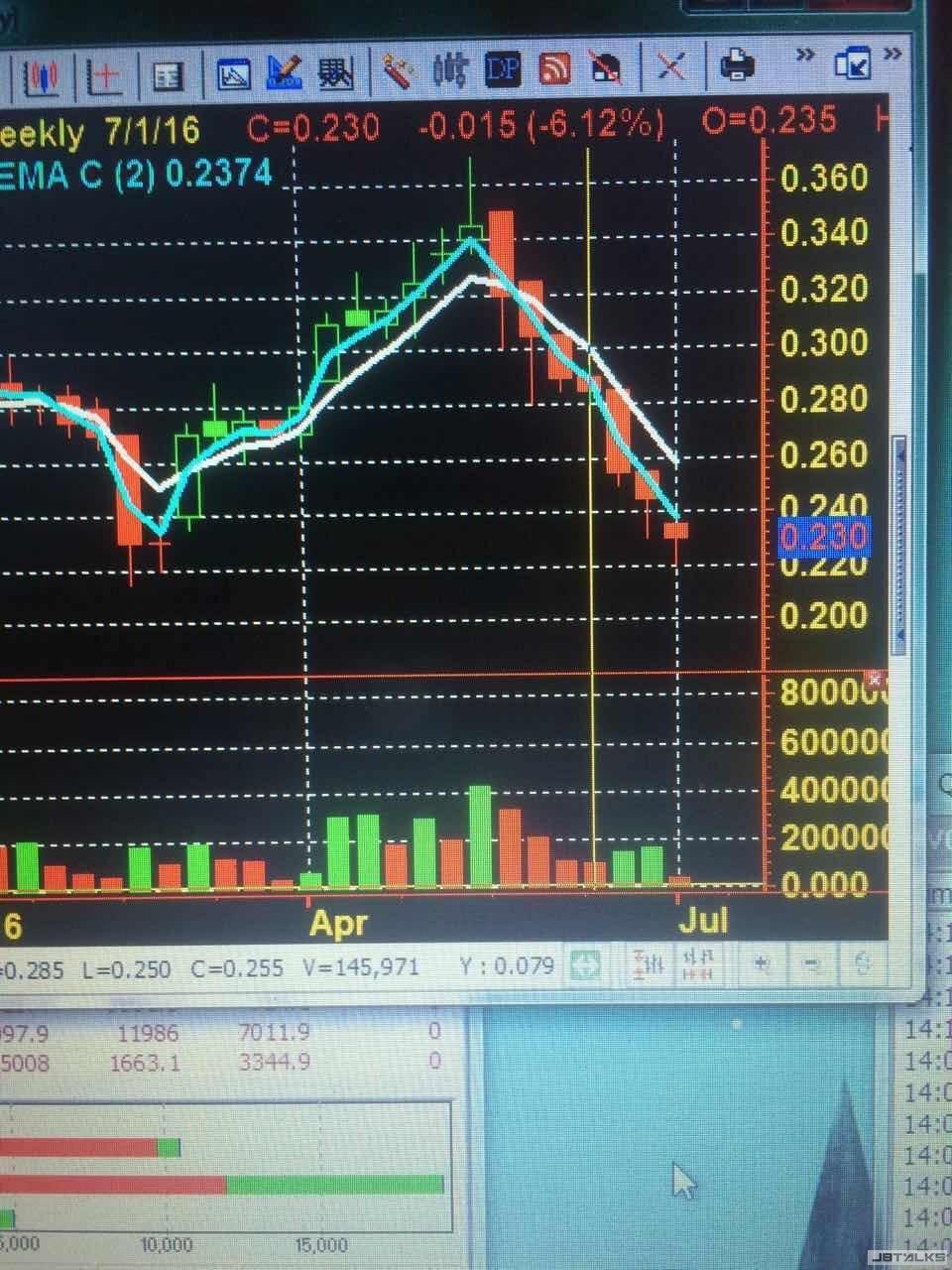 Forum | MalaysiaStock.Biz